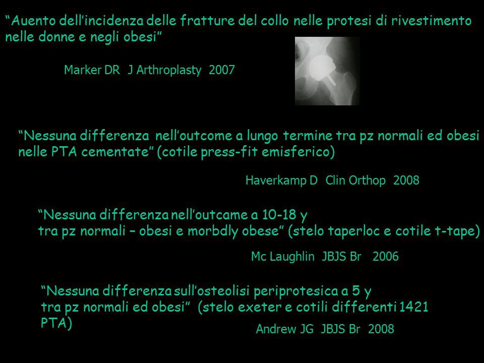 """""""Auento dell'incidenza delle fratture del collo nelle protesi di rivestimento nelle donne e negli obesi"""" """"Nessuna differenza nell'outcome a lungo term"""