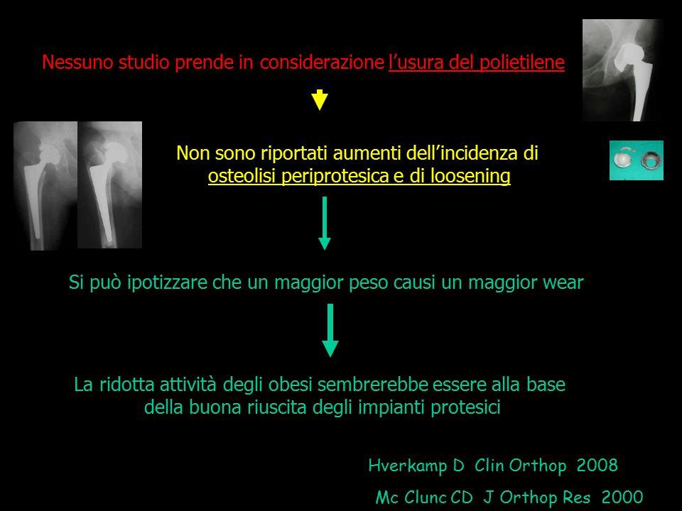 Nessuno studio prende in considerazione l'usura del polietilene Non sono riportati aumenti dell'incidenza di osteolisi periprotesica e di loosening Si