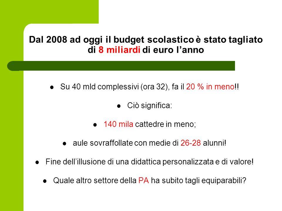 Dal 2008 ad oggi il budget scolastico è stato tagliato di 8 miliardi di euro l'anno Su 40 mld complessivi (ora 32), fa il 20 % in meno!! Ciò significa
