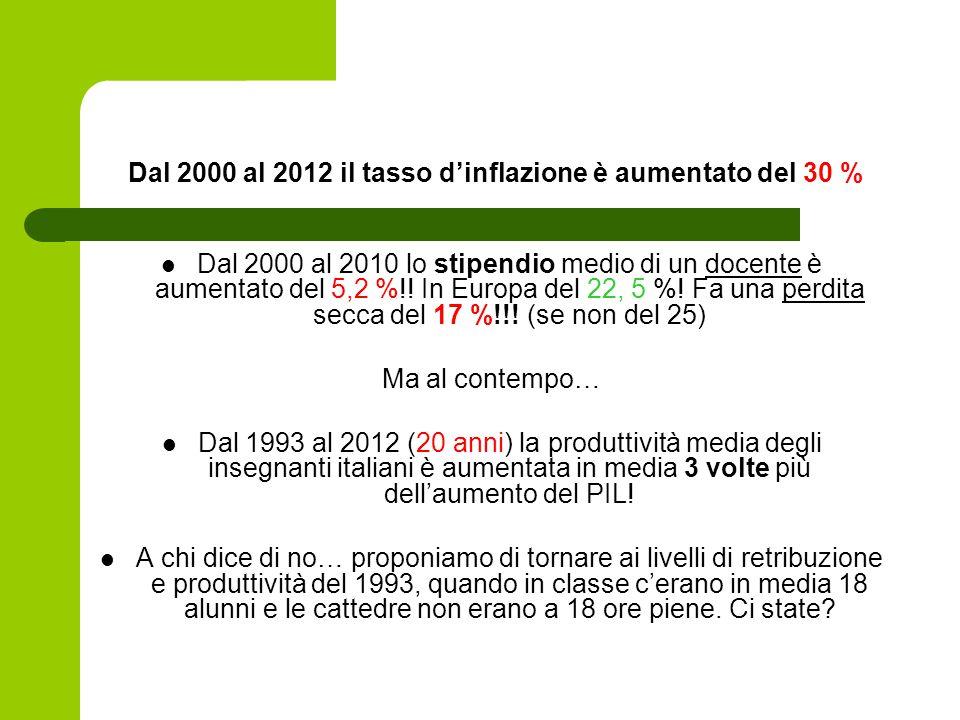 Dal 2000 al 2012 il tasso d'inflazione è aumentato del 30 % Dal 2000 al 2010 lo stipendio medio di un docente è aumentato del 5,2 %!! In Europa del 22