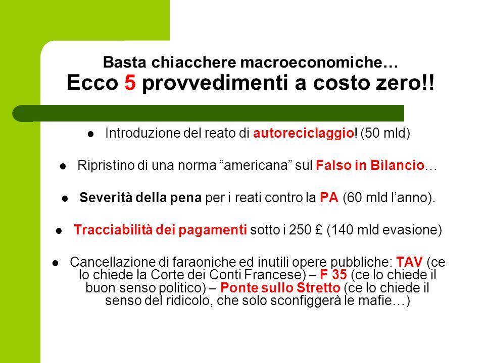 """Basta chiacchere macroeconomiche… Ecco 5 provvedimenti a costo zero!! Introduzione del reato di autoreciclaggio! (50 mld) Ripristino di una norma """"ame"""