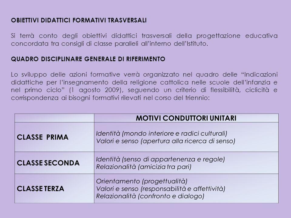 OBIETTIVI DIDATTICI FORMATIVI TRASVERSALI Si terrà conto degli obiettivi didattici trasversali della progettazione educativa concordata tra consigli d