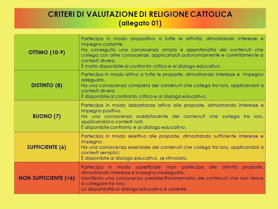 CRITERI DI VALUTAZIONE DI RELIGIONE CATTOLICA (allegato 01)
