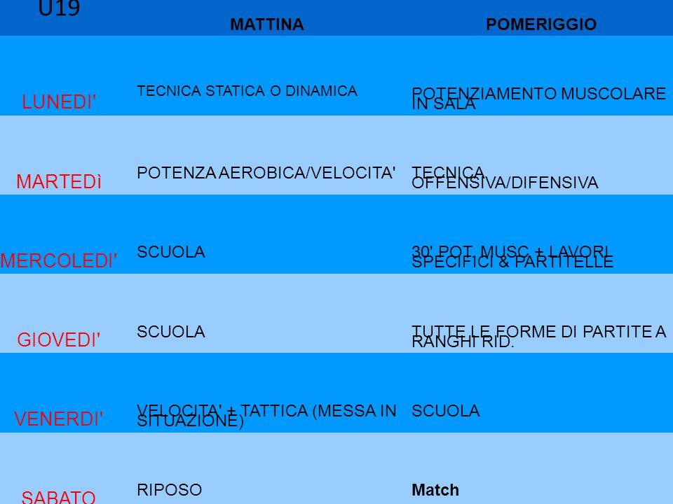 U19 MATTINAPOMERIGGIO LUNEDI TECNICA STATICA O DINAMICA POTENZIAMENTO MUSCOLARE IN SALA MARTEDì POTENZA AEROBICA/VELOCITA TECNICA OFFENSIVA/DIFENSIVA MERCOLEDI SCUOLA 30 POT.