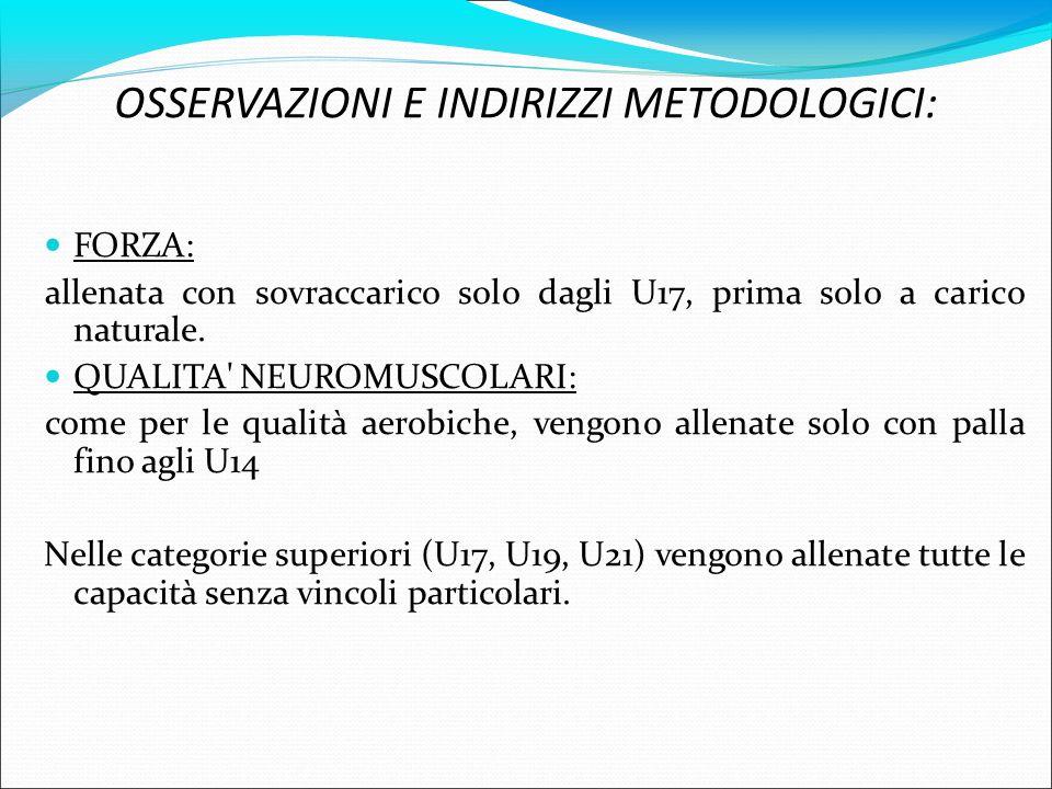 OSSERVAZIONI E INDIRIZZI METODOLOGICI: FORZA: allenata con sovraccarico solo dagli U17, prima solo a carico naturale.