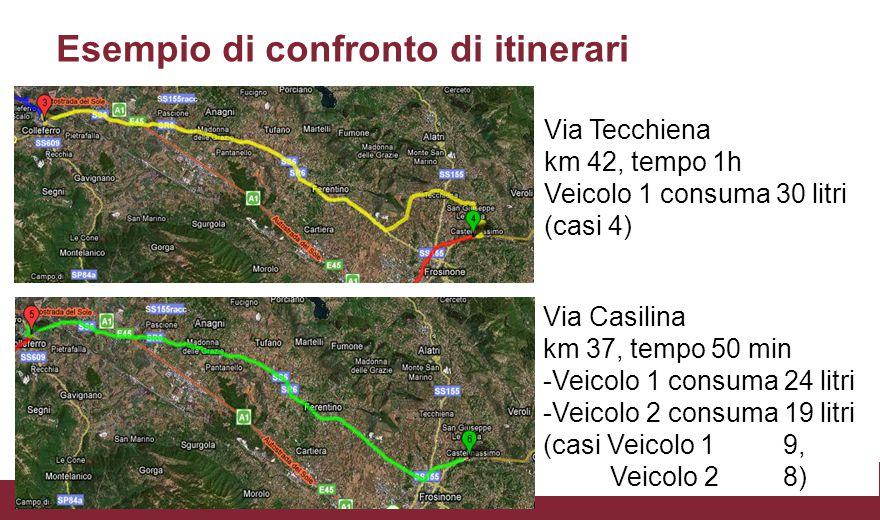 Esempio di confronto di itinerari Via Tecchiena km 42, tempo 1h Veicolo 1 consuma 30 litri (casi 4) Via Casilina km 37, tempo 50 min -Veicolo 1 consuma 24 litri -Veicolo 2 consuma 19 litri (casi Veicolo 19, Veicolo 28)