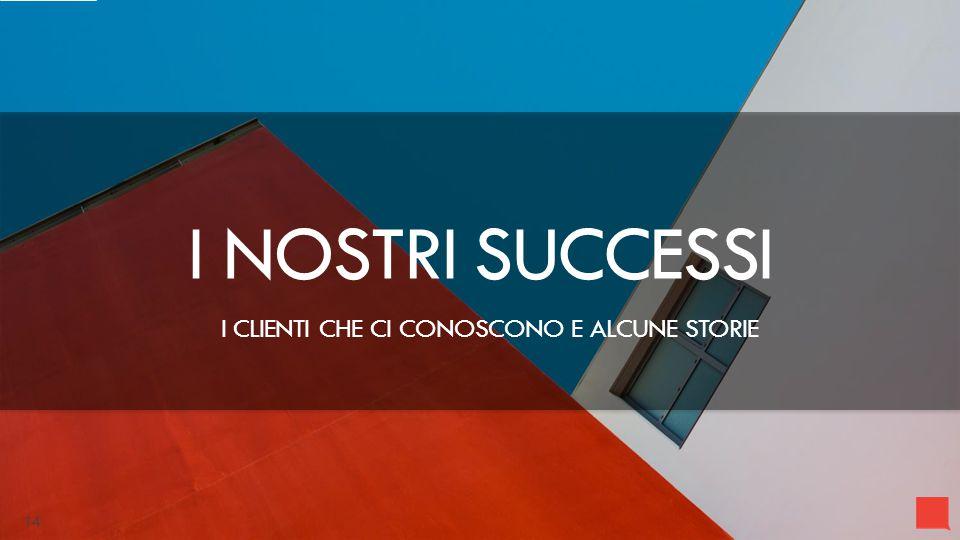 14 I CLIENTI CHE CI CONOSCONO E ALCUNE STORIE I NOSTRI SUCCESSI