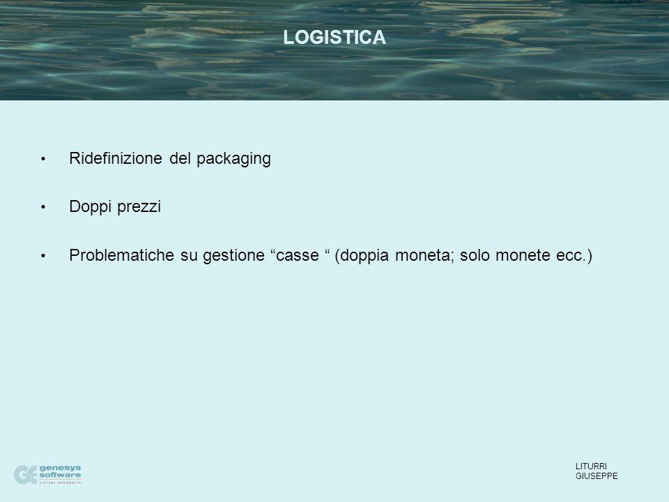 Ridefinizione del packaging Doppi prezzi Problematiche su gestione casse (doppia moneta; solo monete ecc.) LITURRI GIUSEPPE LOGISTICA