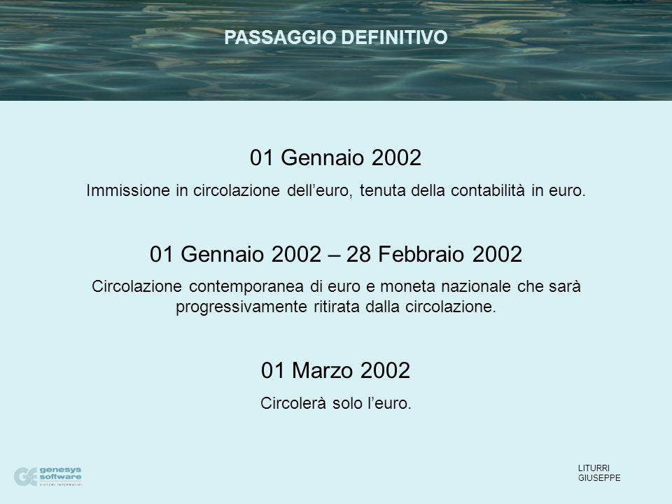 01 Gennaio 2002 Immissione in circolazione dell'euro, tenuta della contabilità in euro. 01 Gennaio 2002 – 28 Febbraio 2002 Circolazione contemporanea
