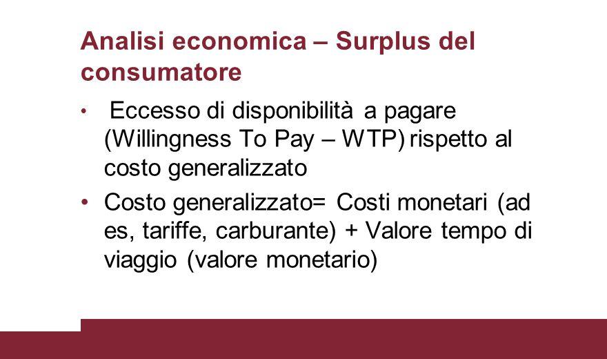 Analisi economica – Surplus del consumatore Eccesso di disponibilità a pagare (Willingness To Pay – WTP) rispetto al costo generalizzato Costo general