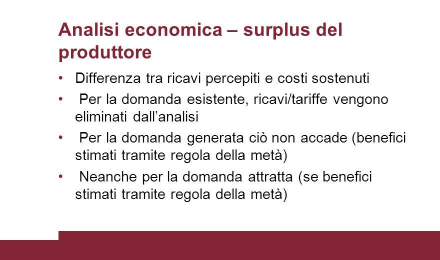 Analisi economica – surplus del produttore Differenza tra ricavi percepiti e costi sostenuti Per la domanda esistente, ricavi/tariffe vengono eliminat