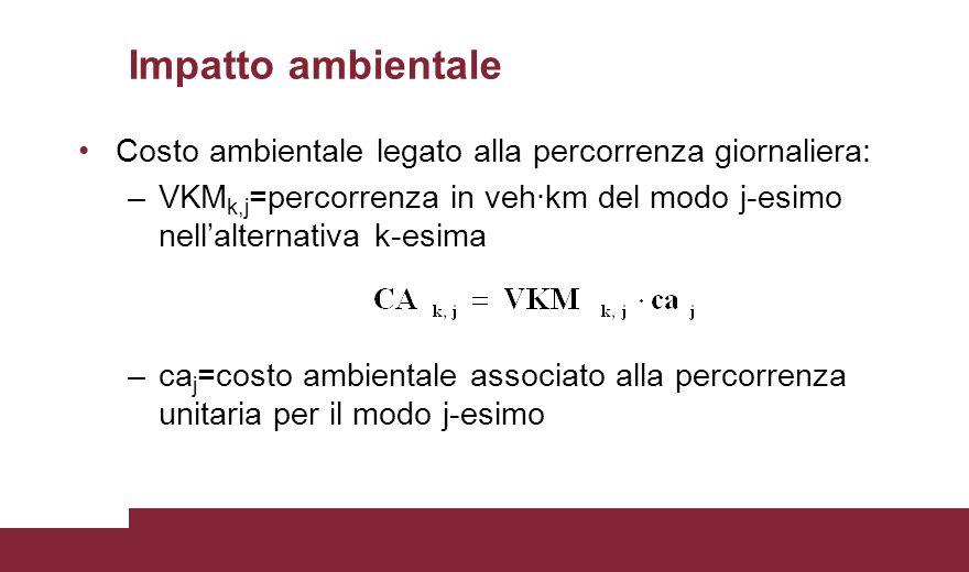 Impatto ambientale Costo ambientale legato alla percorrenza giornaliera: –VKM k,j =percorrenza in veh·km del modo j-esimo nell'alternativa k-esima –ca