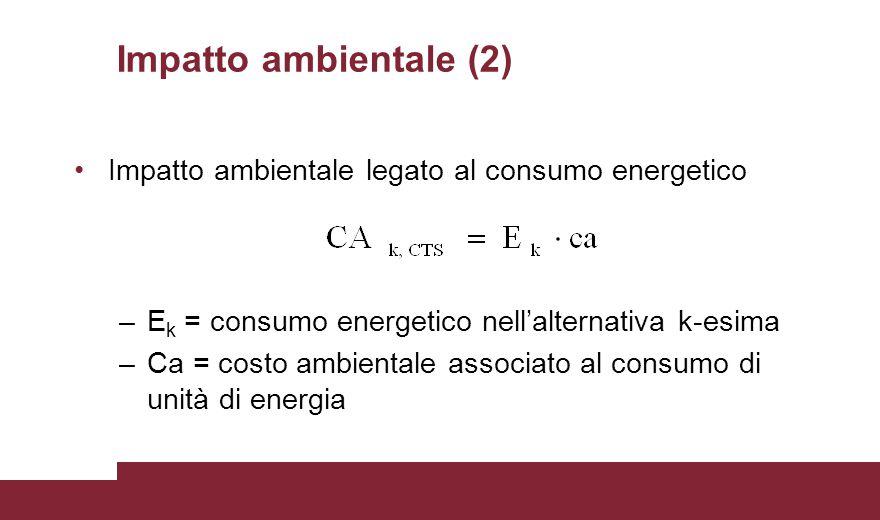 Impatto ambientale (2) Impatto ambientale legato al consumo energetico –E k = consumo energetico nell'alternativa k-esima –Ca = costo ambientale assoc