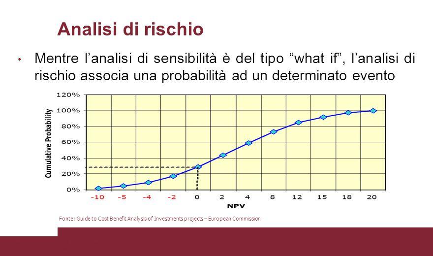 """Analisi di rischio Mentre l'analisi di sensibilità è del tipo """"what if"""", l'analisi di rischio associa una probabilità ad un determinato evento Fonte:"""