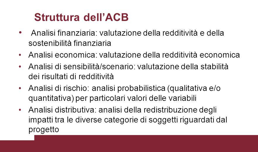 Struttura dell'ACB Analisi finanziaria: valutazione della redditività e della sostenibilità finanziaria Analisi economica: valutazione della redditivi