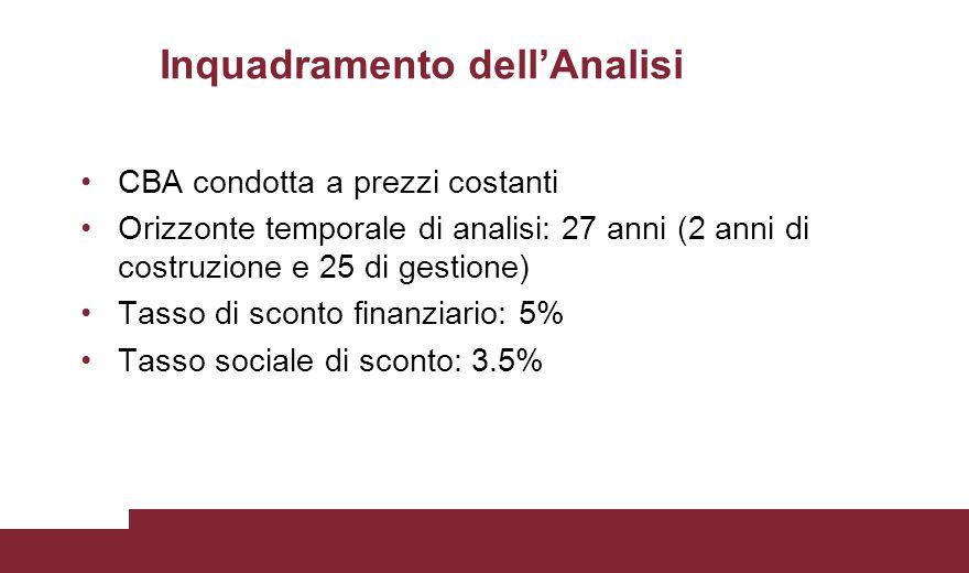 Inquadramento dell'Analisi CBA condotta a prezzi costanti Orizzonte temporale di analisi: 27 anni (2 anni di costruzione e 25 di gestione) Tasso di sc