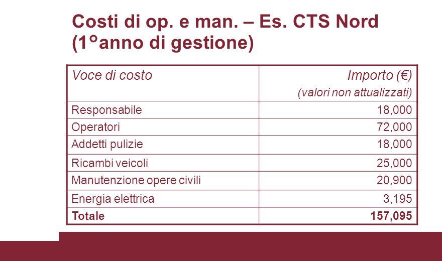 Costi di op. e man. – Es. CTS Nord (1°anno di gestione) Voce di costoImporto (€) (valori non attualizzati) Responsabile18,000 Operatori72,000 Addetti