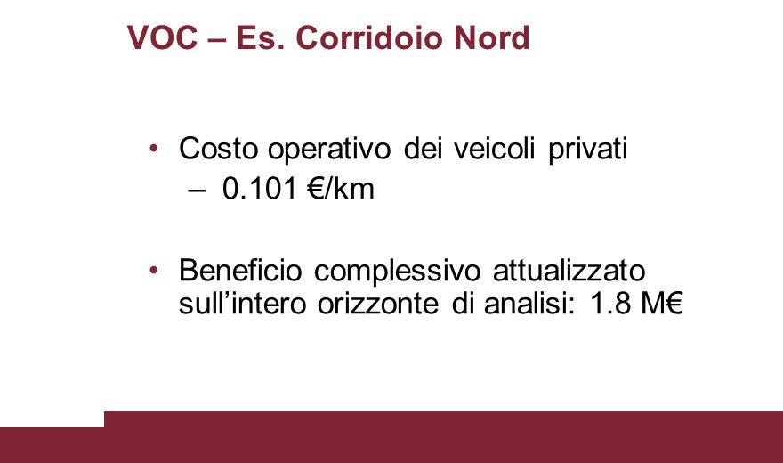 VOC – Es. Corridoio Nord Costo operativo dei veicoli privati – 0.101 €/km Beneficio complessivo attualizzato sull'intero orizzonte di analisi: 1.8 M€