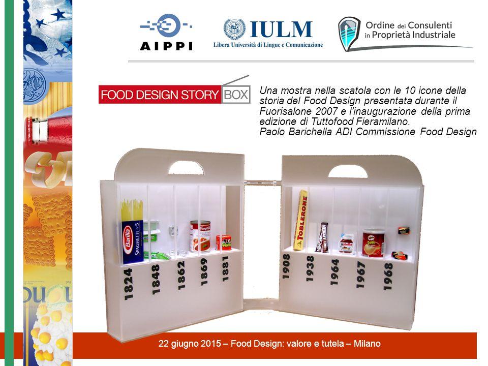22 giugno 2015 – Food Design: valore e tutela – Milano 1) La forma come codice e strumento di riconoscibilità di un prodotto ● Elementi ricorrenti identitari che riconducono alla forma e all inconfondibilità del prodotto.