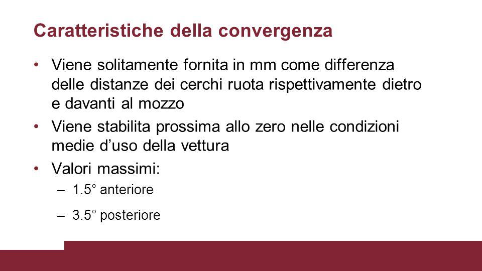 Caratteristiche della convergenza Viene solitamente fornita in mm come differenza delle distanze dei cerchi ruota rispettivamente dietro e davanti al