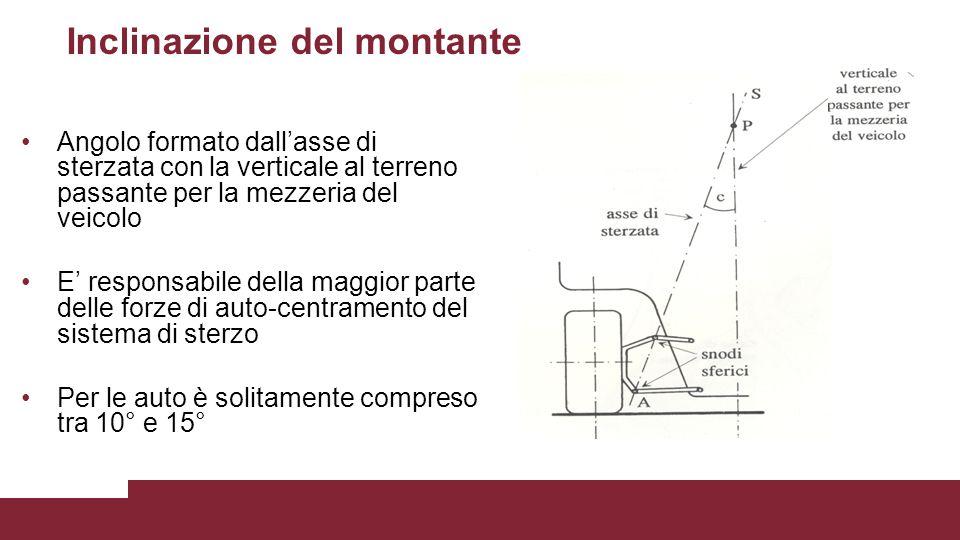 Inclinazione del montante Angolo formato dall'asse di sterzata con la verticale al terreno passante per la mezzeria del veicolo E' responsabile della