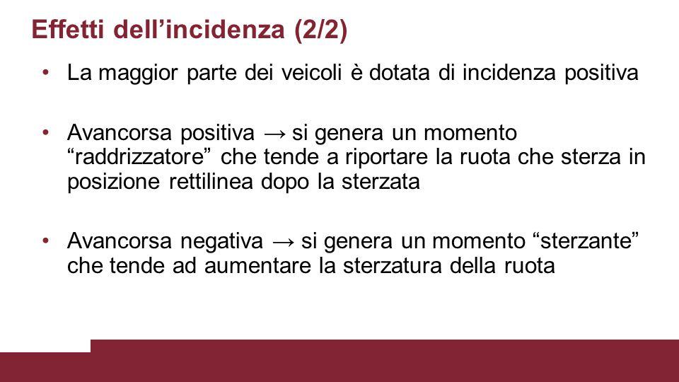"""Effetti dell'incidenza (2/2) La maggior parte dei veicoli è dotata di incidenza positiva Avancorsa positiva → si genera un momento """"raddrizzatore"""" che"""