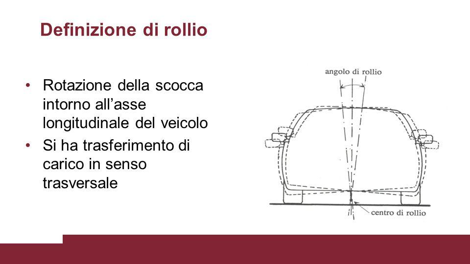Definizione di rollio Rotazione della scocca intorno all'asse longitudinale del veicolo Si ha trasferimento di carico in senso trasversale