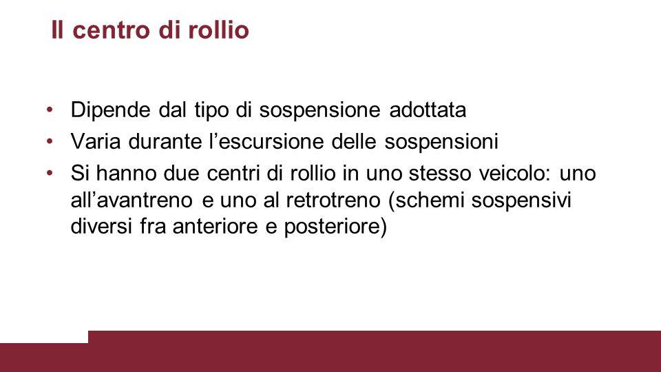 Il centro di rollio Dipende dal tipo di sospensione adottata Varia durante l'escursione delle sospensioni Si hanno due centri di rollio in uno stesso