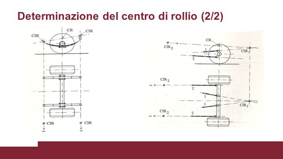 Determinazione del centro di rollio (2/2)