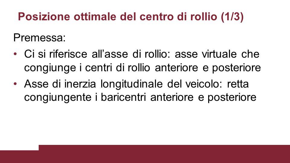 Posizione ottimale del centro di rollio (1/3) Premessa: Ci si riferisce all'asse di rollio: asse virtuale che congiunge i centri di rollio anteriore e