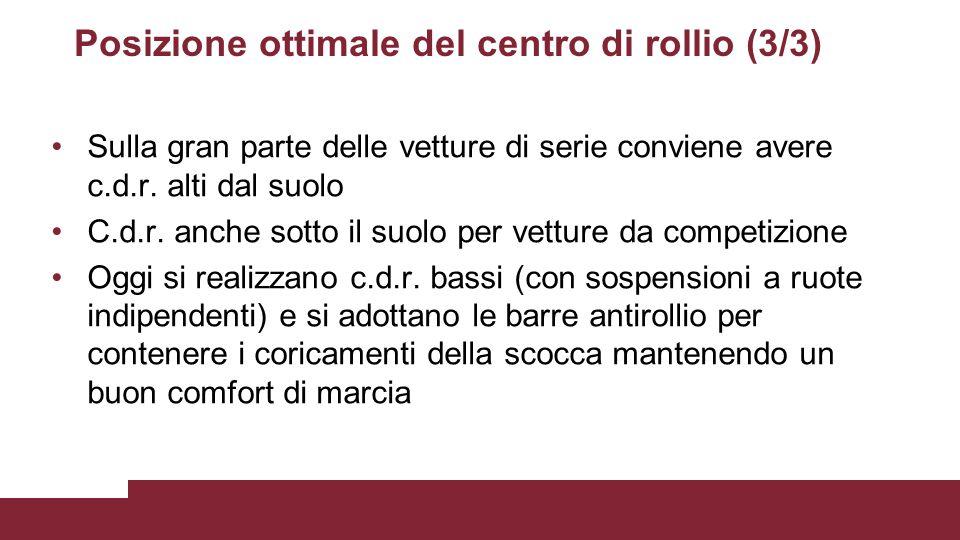 Posizione ottimale del centro di rollio (3/3) Sulla gran parte delle vetture di serie conviene avere c.d.r. alti dal suolo C.d.r. anche sotto il suolo