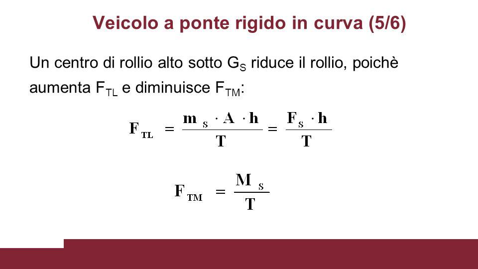 Veicolo a ponte rigido in curva (5/6) Un centro di rollio alto sotto G S riduce il rollio, poichè aumenta F TL e diminuisce F TM :