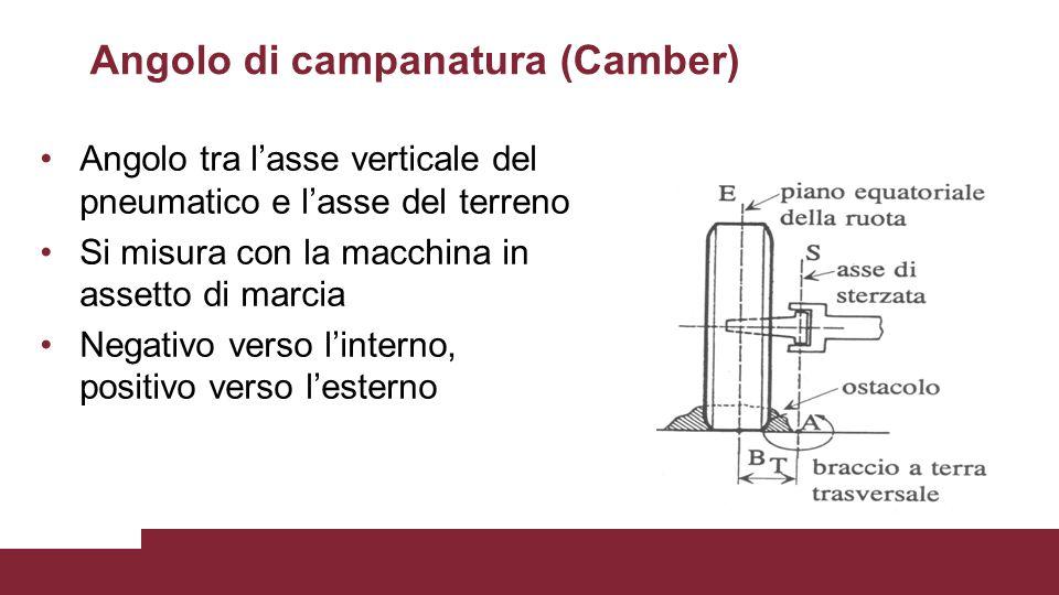 Angolo di campanatura (Camber) Angolo tra l'asse verticale del pneumatico e l'asse del terreno Si misura con la macchina in assetto di marcia Negativo