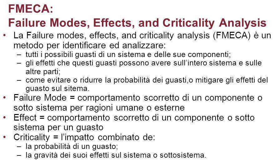 FMECA: Failure Modes, Effects, and Criticality Analysis La Failure modes, effects, and criticality analysis (FMECA) è un metodo per identificare ed an