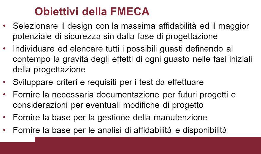 Obiettivi della FMECA Selezionare il design con la massima affidabilità ed il maggior potenziale di sicurezza sin dalla fase di progettazione Individu