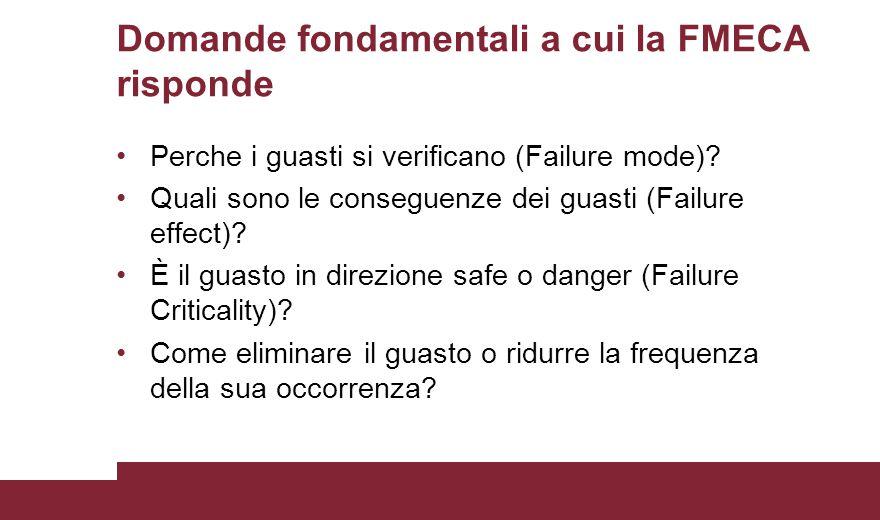 Domande fondamentali a cui la FMECA risponde Perche i guasti si verificano (Failure mode).