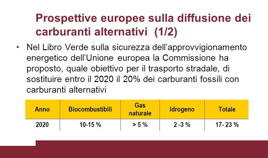 Prospettive europee sulla diffusione dei carburanti alternativi (1/2) Nel Libro Verde sulla sicurezza dell'approvvigionamento energetico dell'Unione e