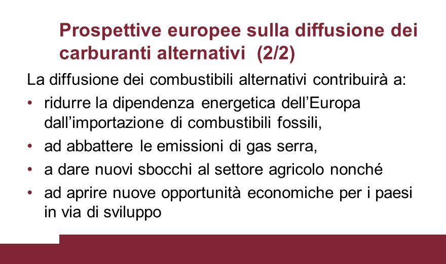 Prospettive europee sulla diffusione dei carburanti alternativi (2/2) La diffusione dei combustibili alternativi contribuirà a: ridurre la dipendenza
