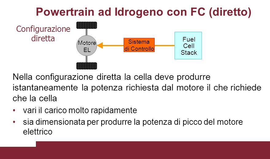 Powertrain ad Idrogeno con FC (diretto) Nella configurazione diretta la cella deve produrre istantaneamente la potenza richiesta dal motore il che ric