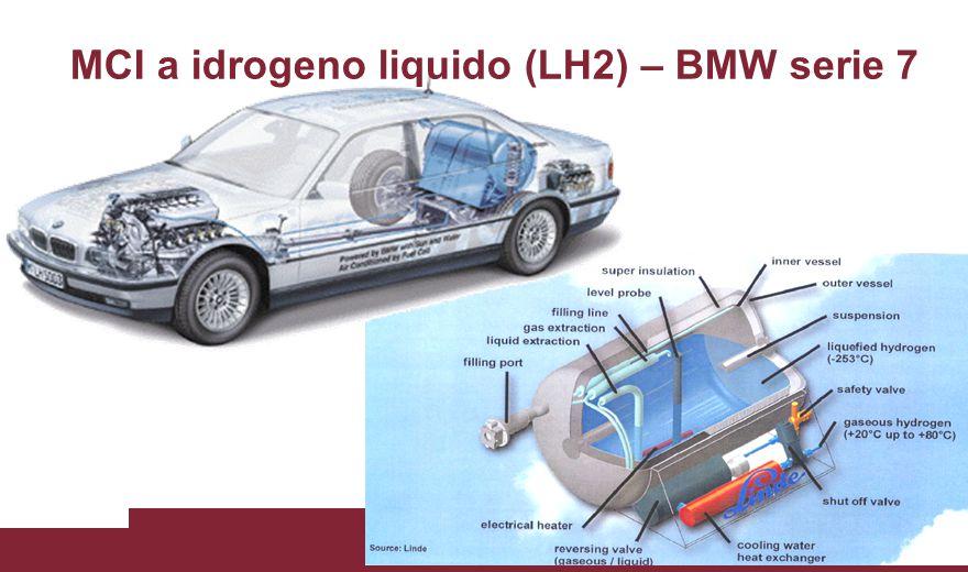 MCI a idrogeno liquido (LH2) – BMW serie 7