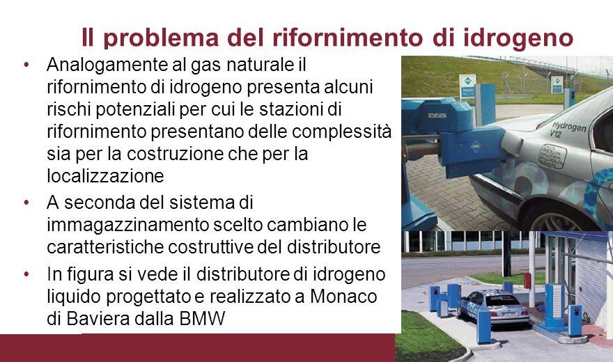 Il problema del rifornimento di idrogeno Analogamente al gas naturale il rifornimento di idrogeno presenta alcuni rischi potenziali per cui le stazion