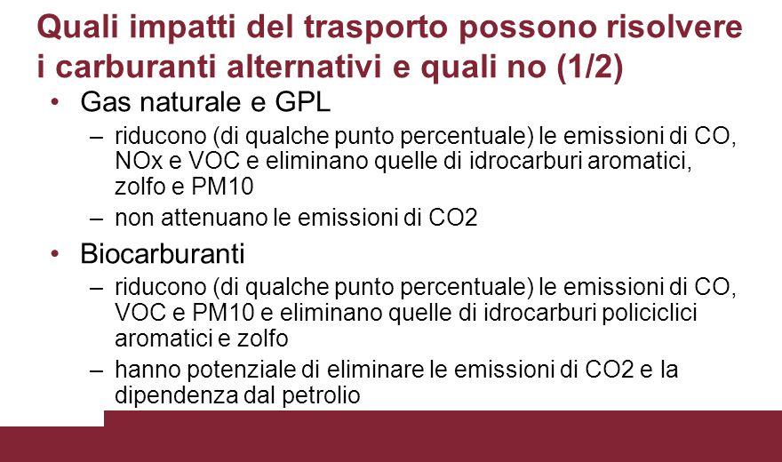 Quali impatti del trasporto possono risolvere i carburanti alternativi e quali no (1/2) Gas naturale e GPL –riducono (di qualche punto percentuale) le