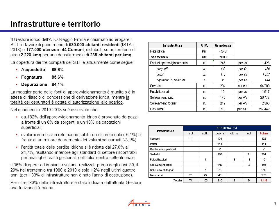 3 Infrastrutture e territorio Il Gestore idrico dell'ATO Reggio Emilia è chiamato ad erogare il S.I.I.