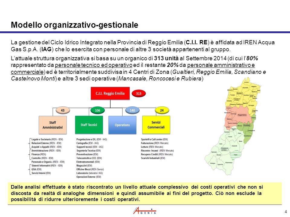 4 Modello organizzativo-gestionale La gestione del Ciclo Idrico Integrato nella Provincia di Reggio Emilia (C.I.I.