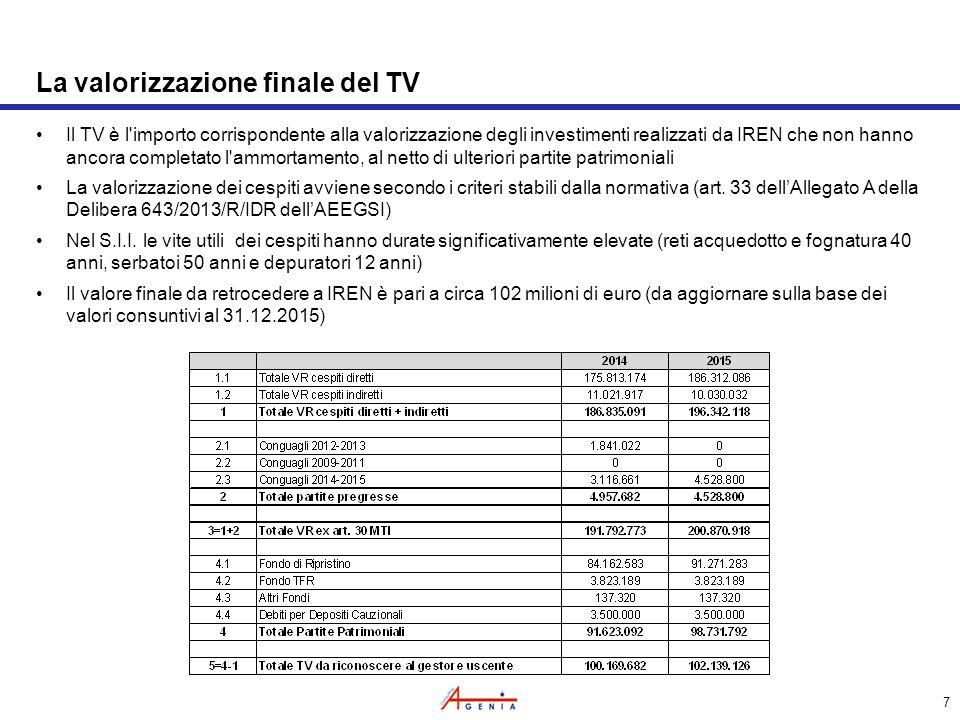 7 La valorizzazione finale del TV Il TV è l importo corrispondente alla valorizzazione degli investimenti realizzati da IREN che non hanno ancora completato l ammortamento, al netto di ulteriori partite patrimoniali La valorizzazione dei cespiti avviene secondo i criteri stabili dalla normativa (art.