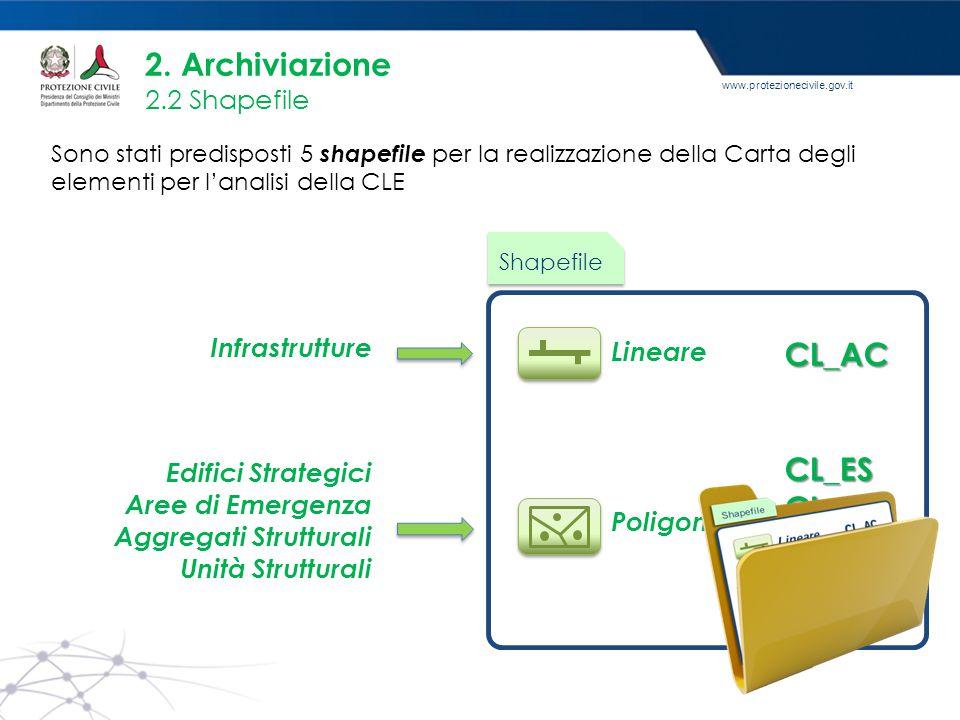 www.protezionecivile.gov.it Sono stati predisposti 5 shapefile per la realizzazione della Carta degli elementi per l'analisi della CLE 2. Archiviazion