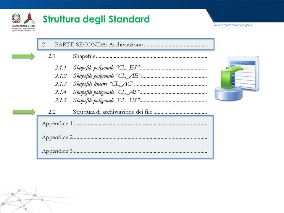 www.protezionecivile.gov.it Struttura degli Standard