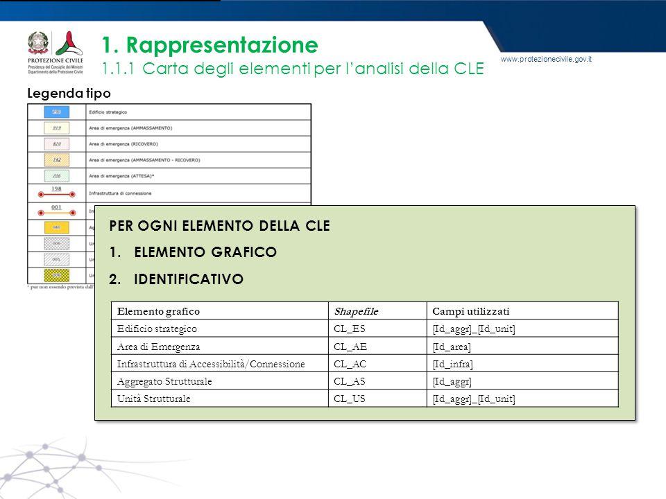 www.protezionecivile.gov.it 1. Rappresentazione 1.1.1 Carta degli elementi per l'analisi della CLE Legenda tipo PER OGNI ELEMENTO DELLA CLE 1.ELEMENTO