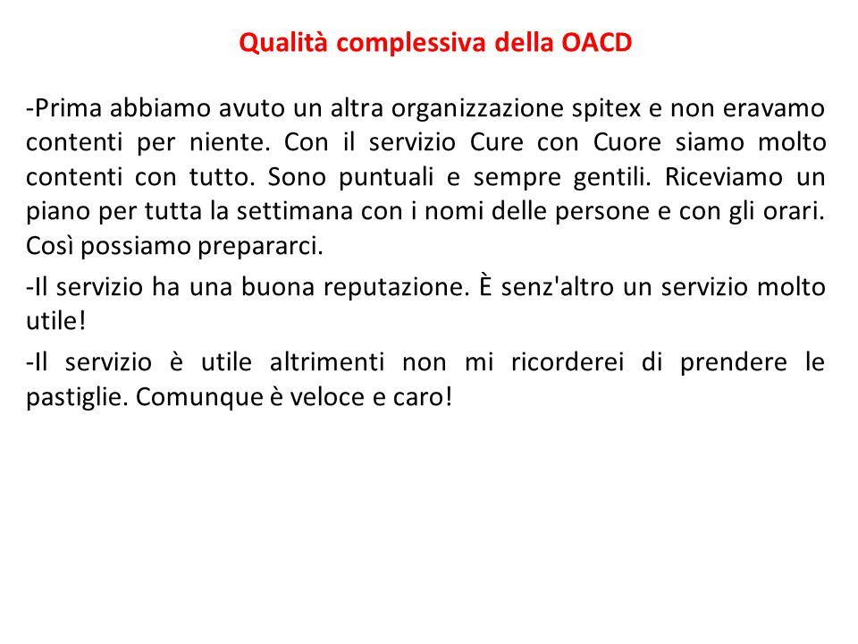 Qualità complessiva della OACD -Prima abbiamo avuto un altra organizzazione spitex e non eravamo contenti per niente.