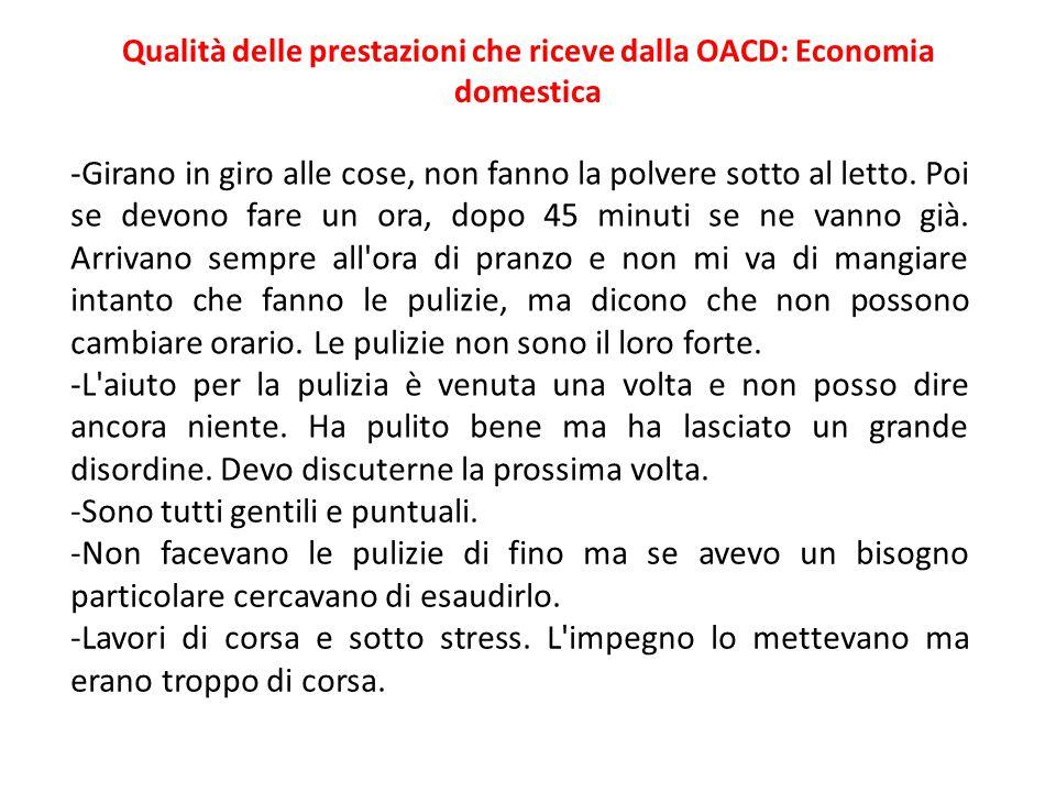 Qualità delle prestazioni che riceve dalla OACD: Economia domestica -Girano in giro alle cose, non fanno la polvere sotto al letto.